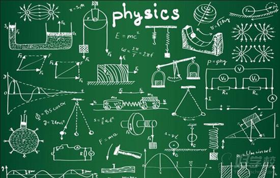 解题的过程,实际上是把具体情景中的有关信息与学生头脑中已有的知识经验相联系的过程。虽然物理题的形式多种多样,内容也千变万化,但从总体上来看,依据高中生的思维特解答物理问题还是有一个基本的脉络。物理的解题过程要抓住如下的五个关键环节。  1、识别物理现象 识别物理现象的过程是在充分读懂、理解题目文字叙述的基础上,抓住己给的解题线索,形成具体问题情景的大致物理轮廓,并且对解题的方向作出初步判断的过程。识别物理现象包括理解题意和确定研究对象两个方面。理解题意是正确解答物理问题的关键。要迅速地理解题意,必须抓住题