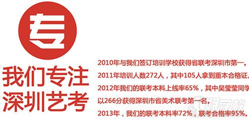 深圳马蒂斯美术培训中心教学优势