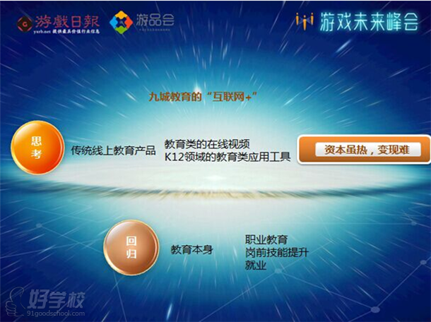 九城教育ceo靳琪:如何布局互联网 教育的生态圈