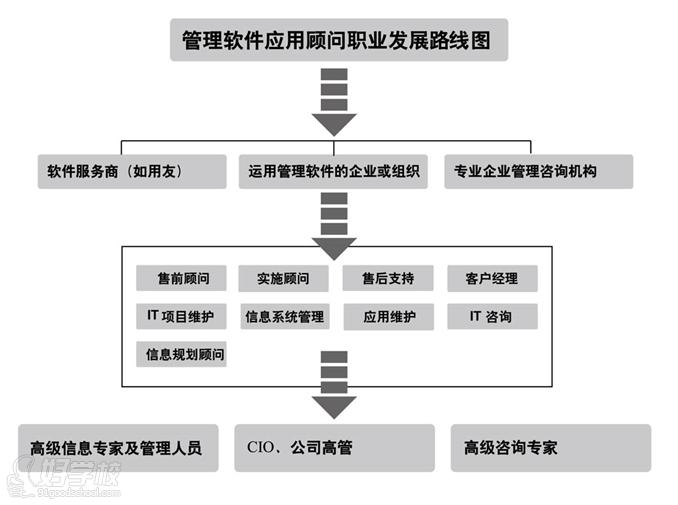 线路工程项目分解结构图