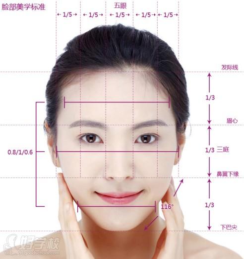 广州个人形象设计时尚生活速成班-广州熊虎化妆美甲