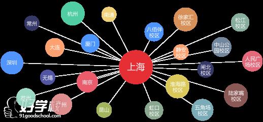 日语演讲比赛矢量图