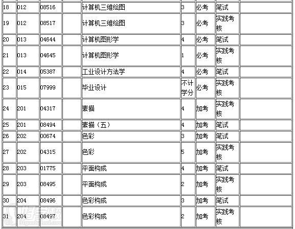 华南理工大学自考课程