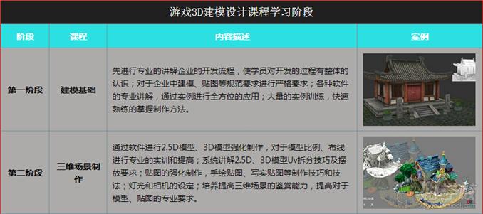 广州游戏3d场景设计培训班-广州漫游职业培训学校