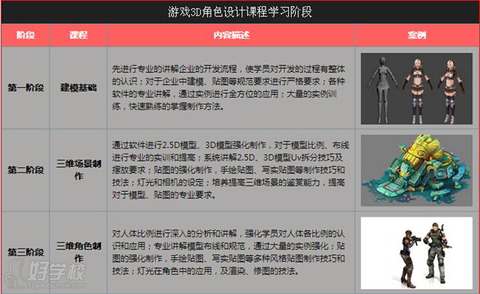 广州游戏3d角色设计培训班-广州漫游职业培训学校