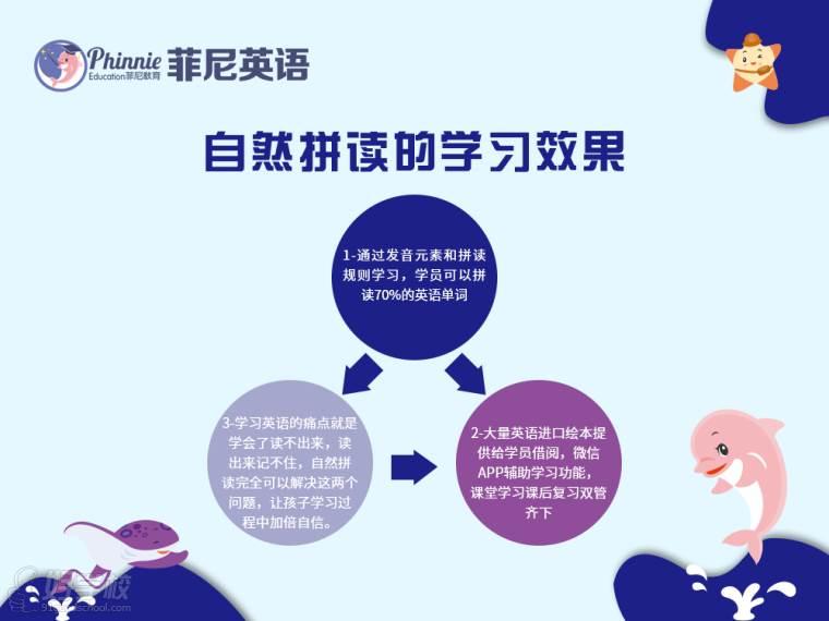 北京英语自然拼读特色课程