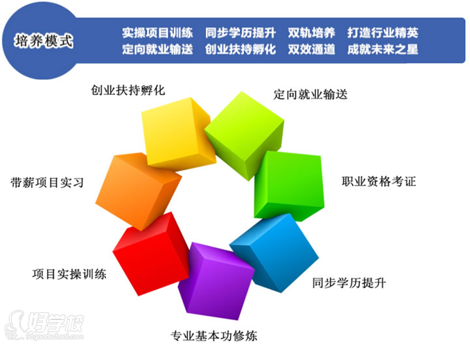 外贸电商知识结构图