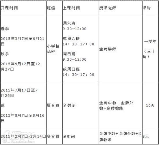 广州李阳疯狂英语2015年小学英语白金课程表