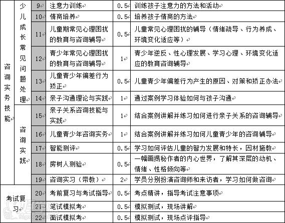 广州少儿心理咨询师培训班-德瑞姆教育广州校