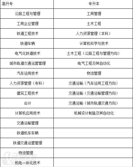 北交大邮箱-...15年学历教育北京交通大学大专本科招生简章图片 62980 441x554
