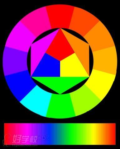 颜色怎样搭配才好看