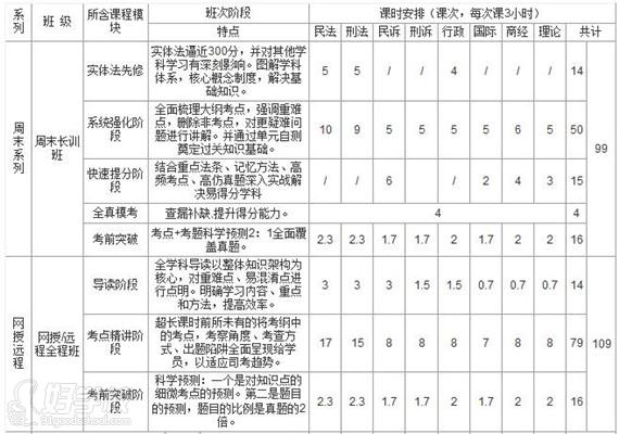 上海万国司考培训_上海万国学校庆典暨2012年过关学员庆功会成