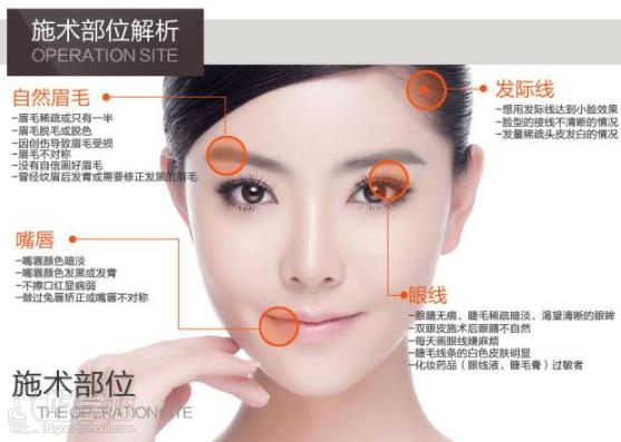 项目介绍 定义:半永久化妆在美国和欧洲等欧美发达国家是安全性早已获得认证的大众性化妆法,手术时使用的材料也是即使侵入皮肤也不会有副作用和色变的天然材料,其安全性对人体没有任何危害。  课程内容 A.韩式根状眉及韩式雾眉 B.韩式隐形美瞳线 C.韩式3D水晶唇 D.韩式发际线填补 课程回报 投资少、收入高、回报快、零风险的热门项目,易学实用性强 半永久定妆三大优势 A.