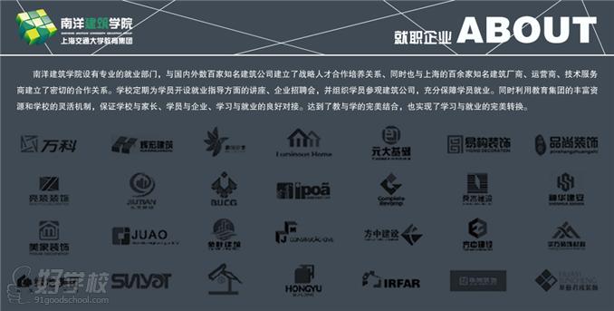 上海CAD阳台工程师v阳台装饰软件班-上海交大cad集训短期图片